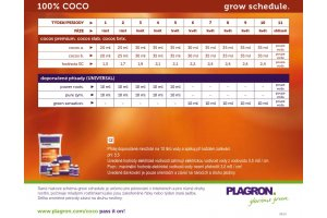Plagron Cocos Brix, 9L, bag/6ks